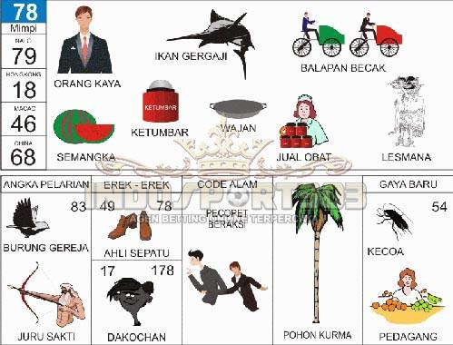 Togel online, togel klik4d, prediksi togel, togel sgp, togel singapura, keluaran togel, buku tafsir, togel hongkong, togel jitu, nomor togel, bandar togel