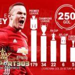 Rooney Telah Layak Menjadi Legenda MU setelah Mencetal 250 Gol