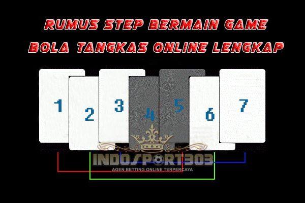 Rumus Step Bermain Game Bola Tangkas Online Lengkap Tangkasnet, 88Tangkas, Tangkas 368mm, Indosport303